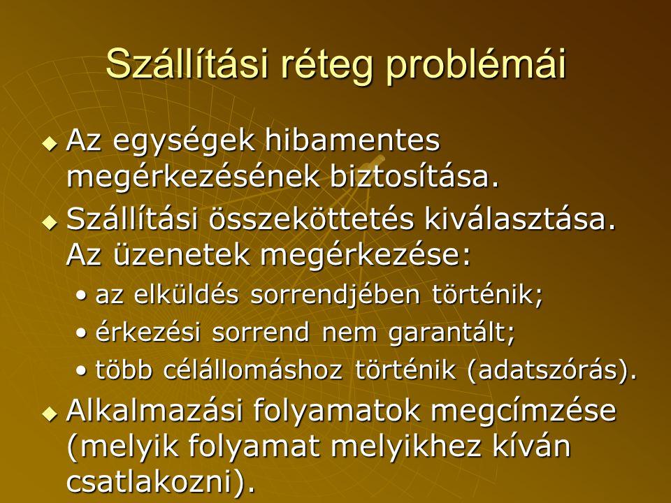 Szállítási réteg problémái