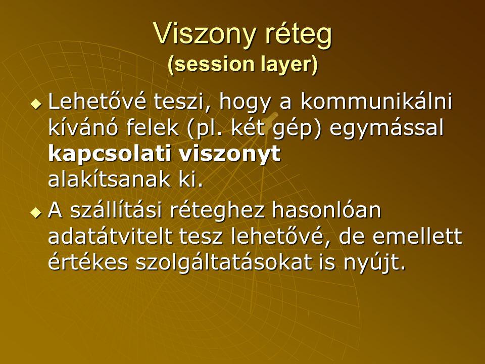 Viszony réteg (session layer)