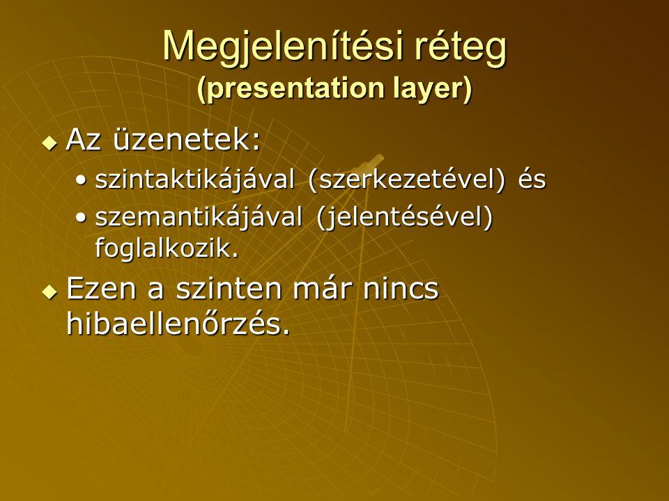Megjelenítési réteg (presentation layer)