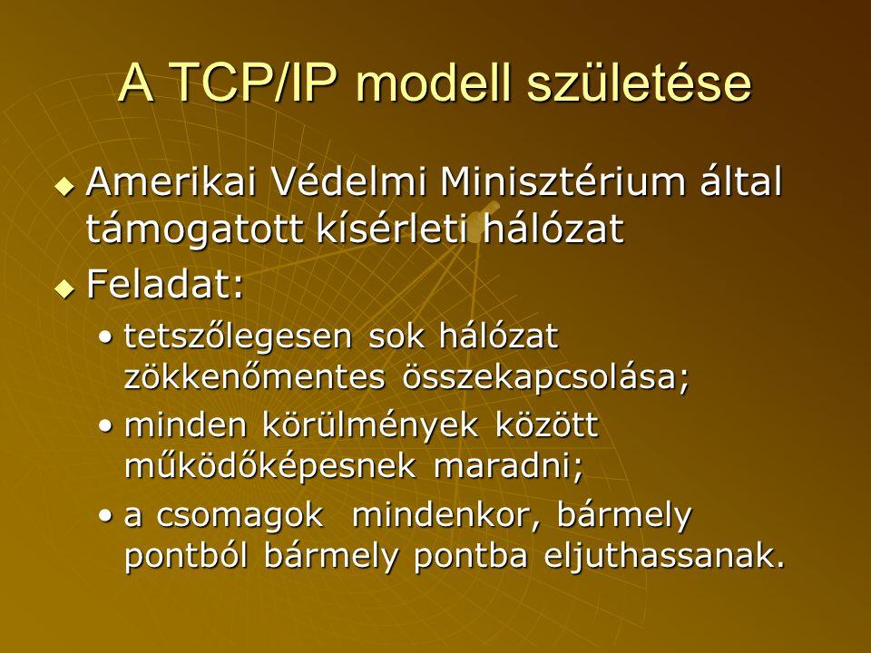 A TCP/IP modell születése
