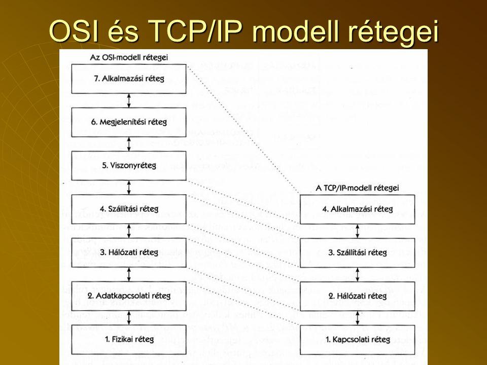 OSI és TCP/IP modell rétegei