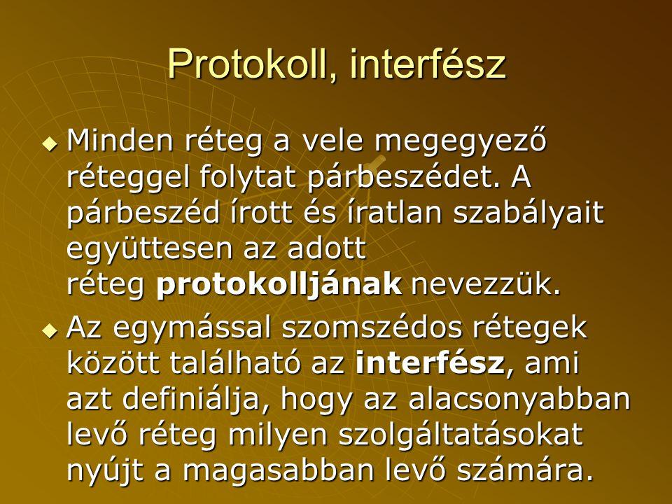 Protokoll, interfész
