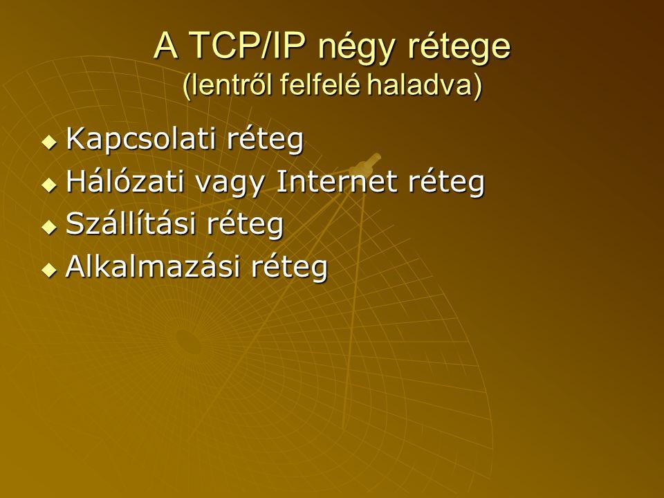 A TCP/IP négy rétege (lentről felfelé haladva)