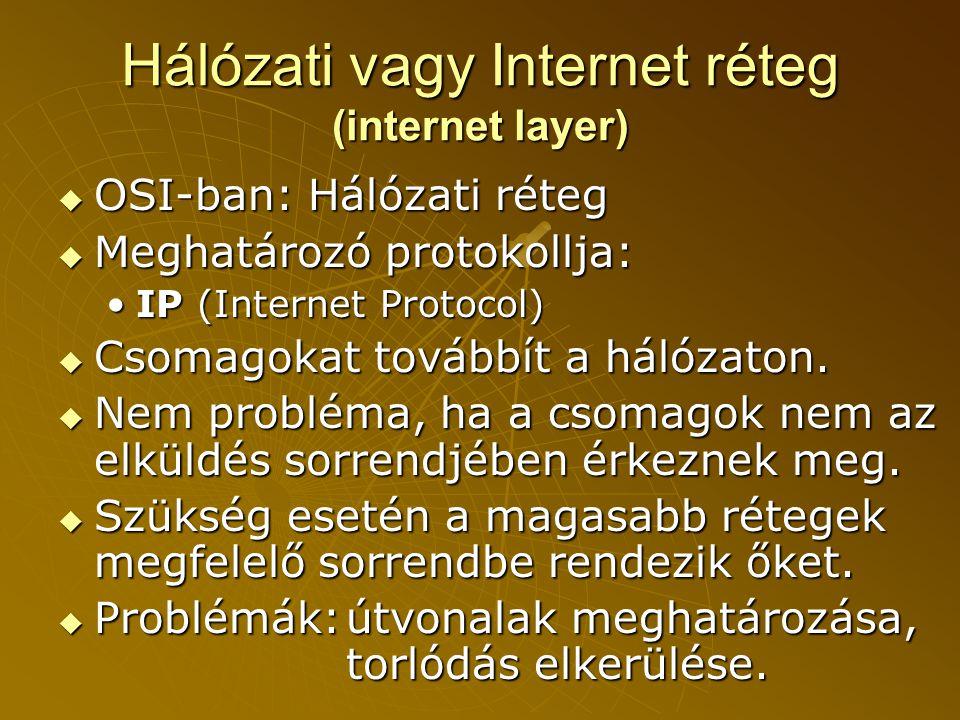 Hálózati vagy Internet réteg (internet layer)