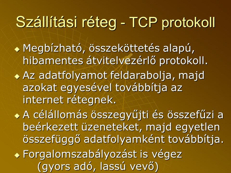Szállítási réteg - TCP protokoll