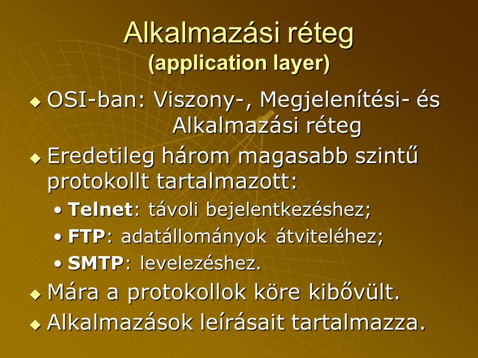 Alkalmazási réteg (application layer)