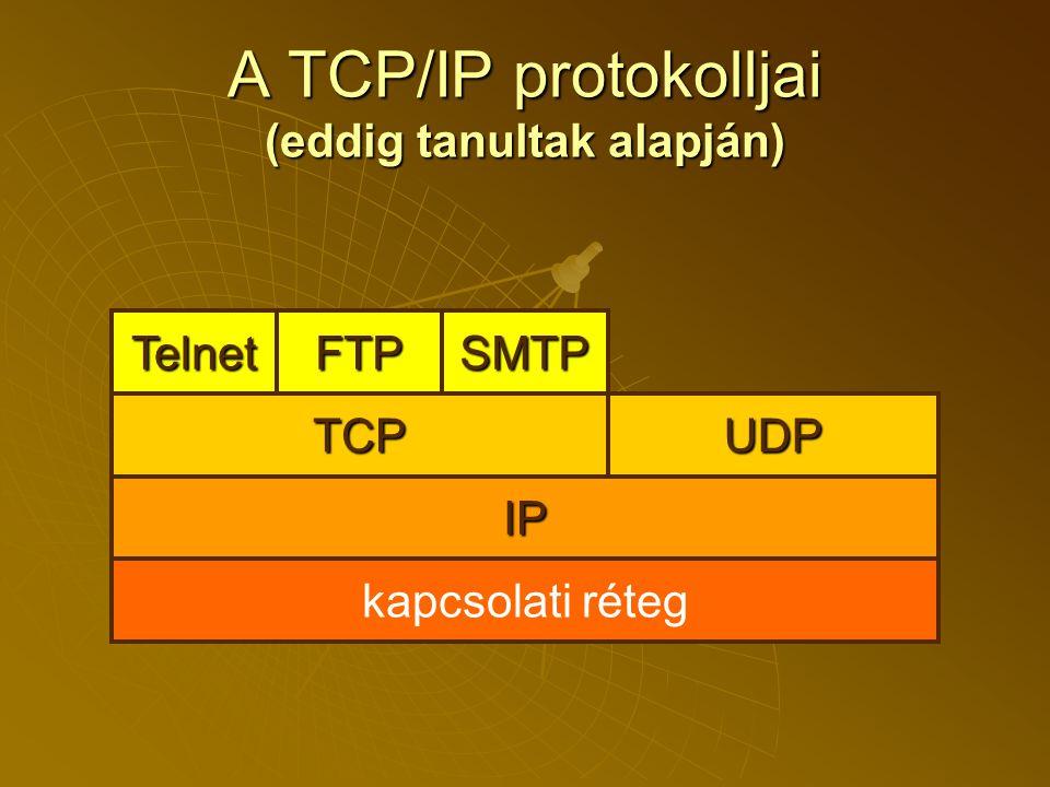 A TCP/IP protokolljai (eddig tanultak alapján)