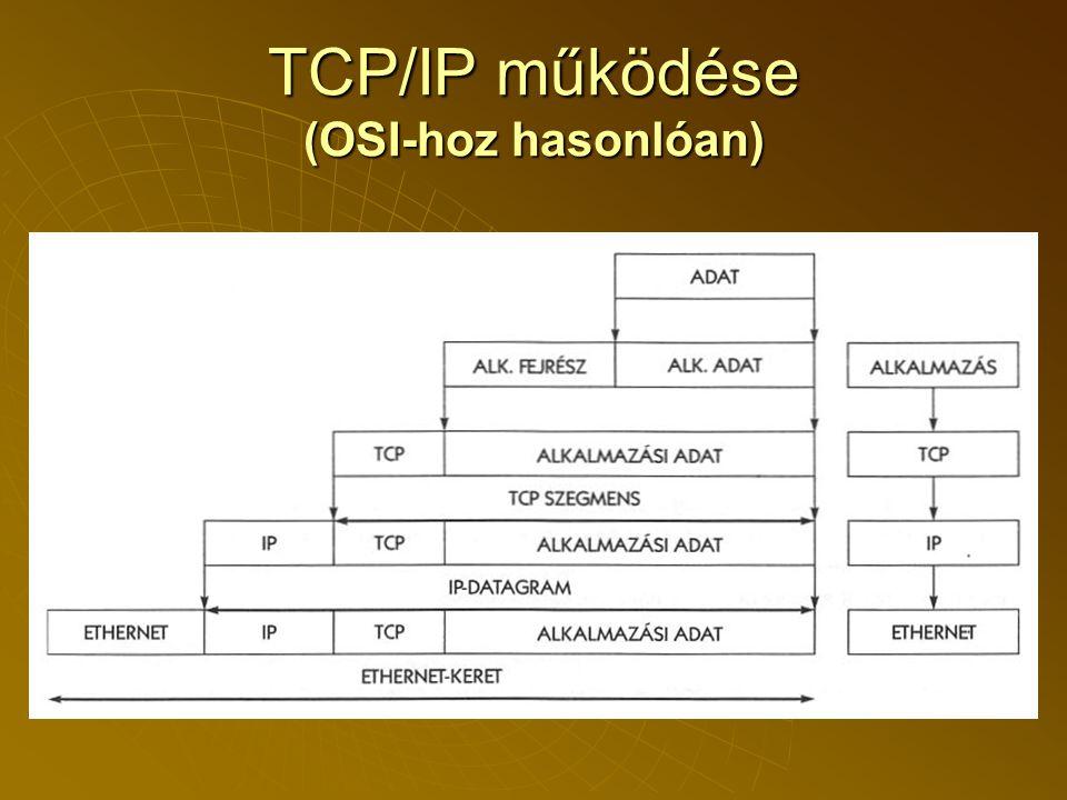 TCP/IP működése (OSI-hoz hasonlóan)