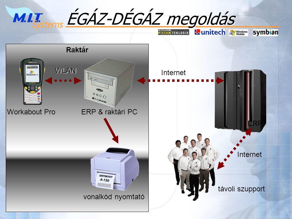 ÉGÁZ-DÉGÁZ megoldás Raktár Workabout Pro ERP & raktári PC
