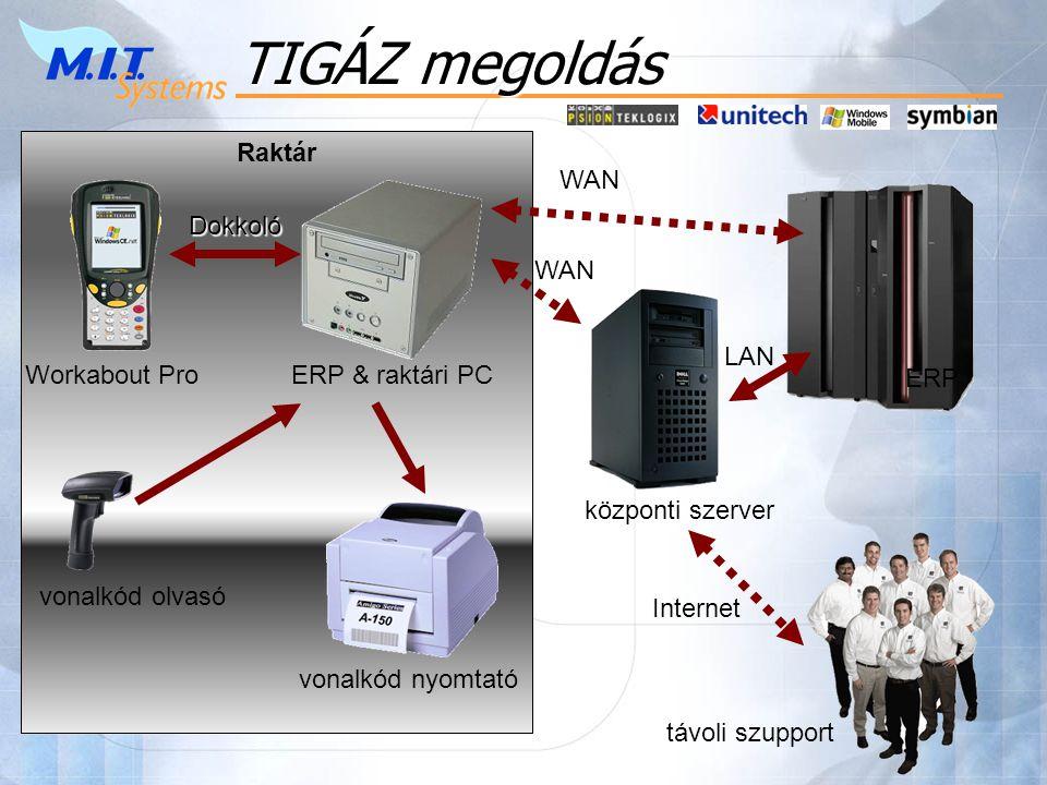 TIGÁZ megoldás Raktár Workabout Pro ERP & raktári PC vonalkód olvasó