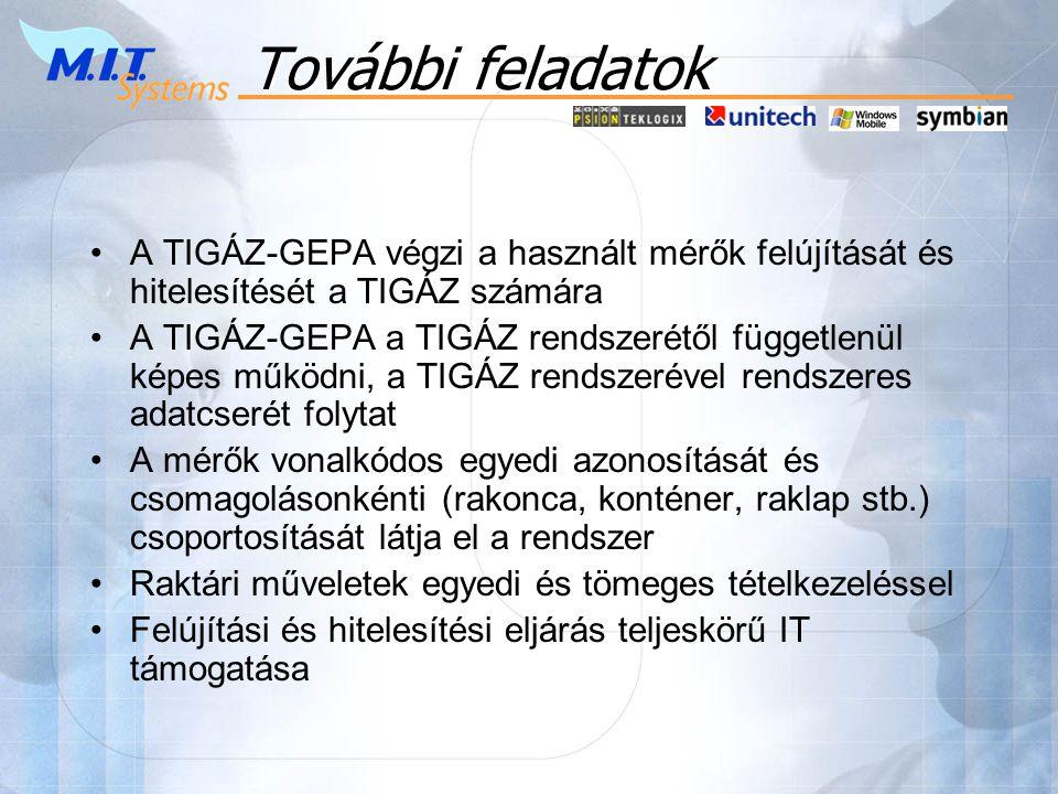 További feladatok A TIGÁZ-GEPA végzi a használt mérők felújítását és hitelesítését a TIGÁZ számára.