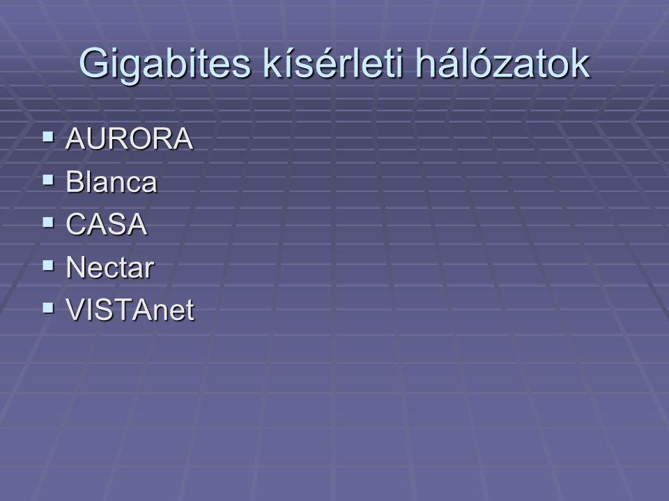 Gigabites kísérleti hálózatok
