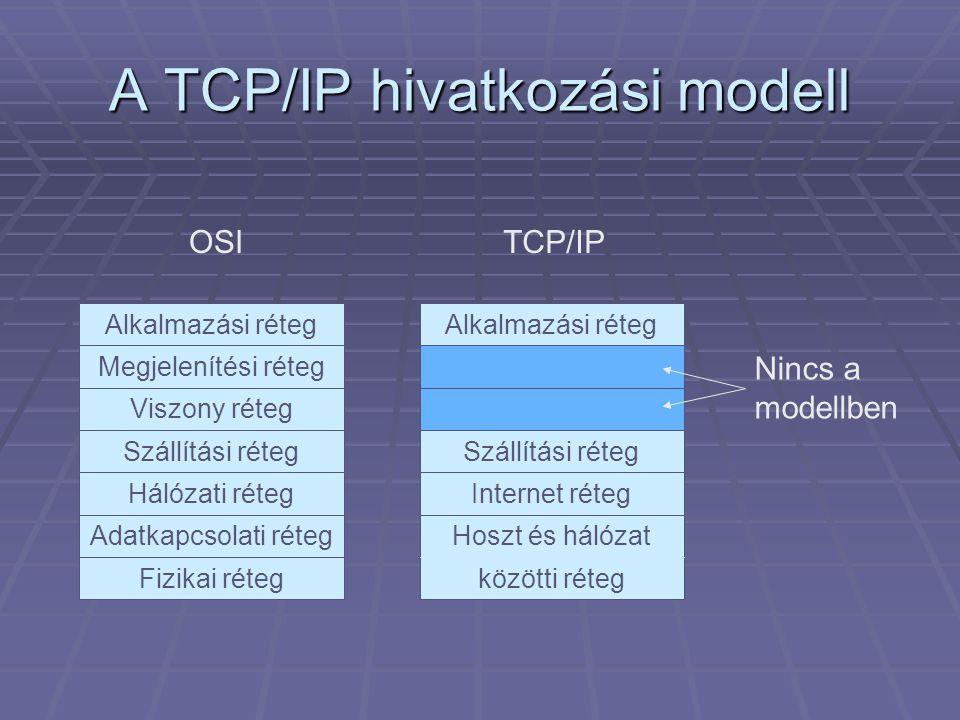 A TCP/IP hivatkozási modell