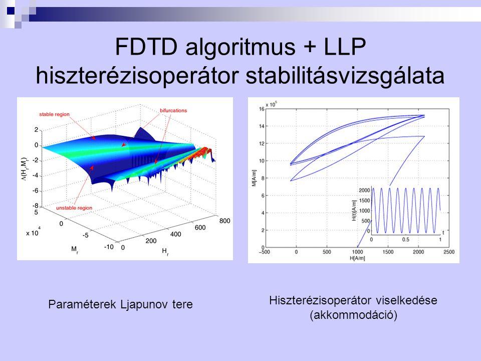 FDTD algoritmus + LLP hiszterézisoperátor stabilitásvizsgálata