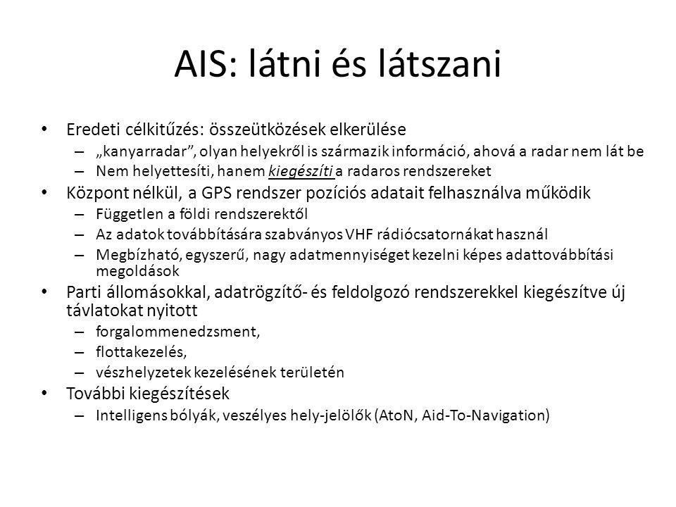 AIS: látni és látszani Eredeti célkitűzés: összeütközések elkerülése