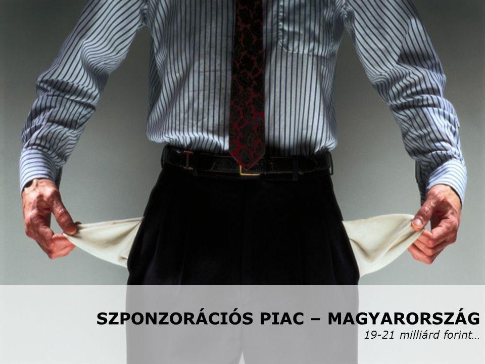SZPONZORÁCIÓS PIAC – MAGYARORSZÁG
