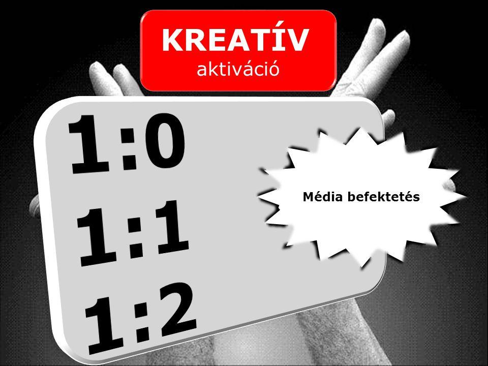 KREATÍV aktiváció 1:0 1:1 1:2 Média befektetés