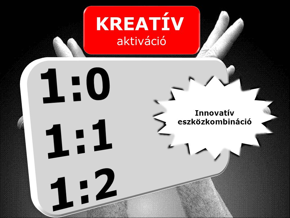 KREATÍV aktiváció 1:0 1:1 1:2 Innovatív eszközkombináció