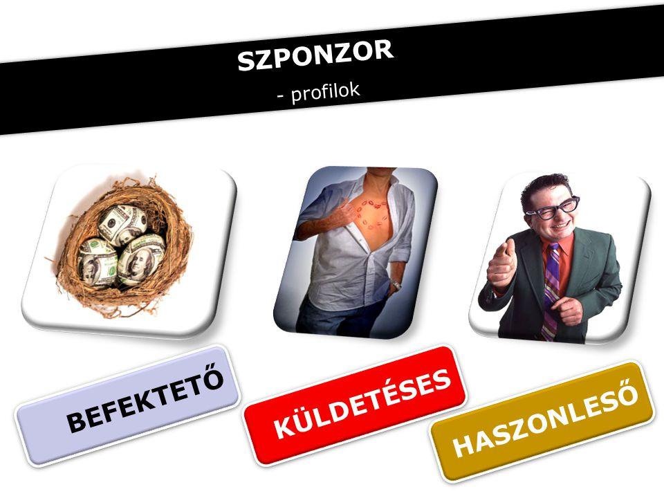 SZPONZOR - profilok BEFEKTETŐ KÜLDETÉSES HASZONLESŐ