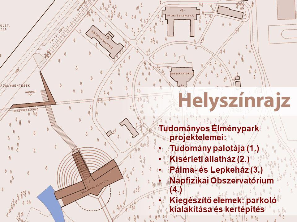 Tudományos Élménypark projektelemei: