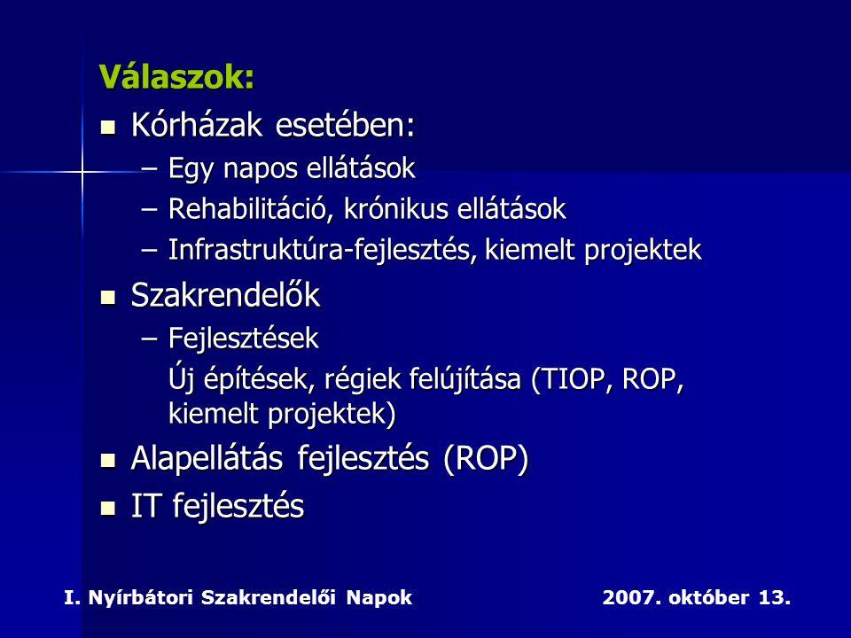 Alapellátás fejlesztés (ROP) IT fejlesztés