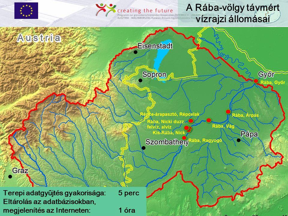 A Rába-völgy távmért vízrajzi állomásai