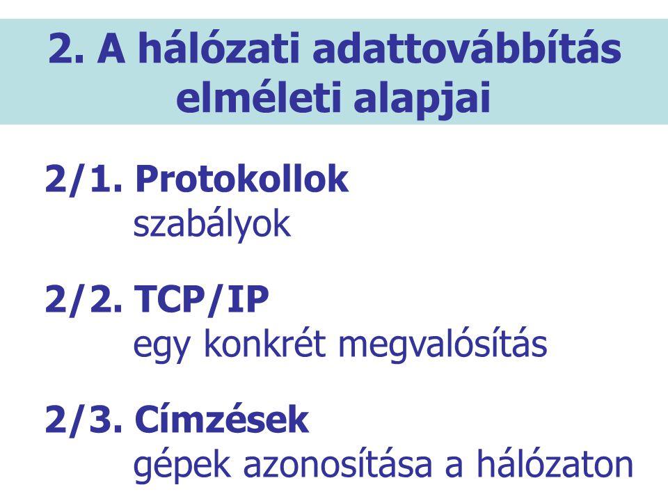 2. A hálózati adattovábbítás