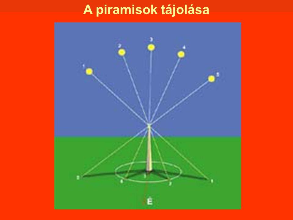 A piramisok tájolása