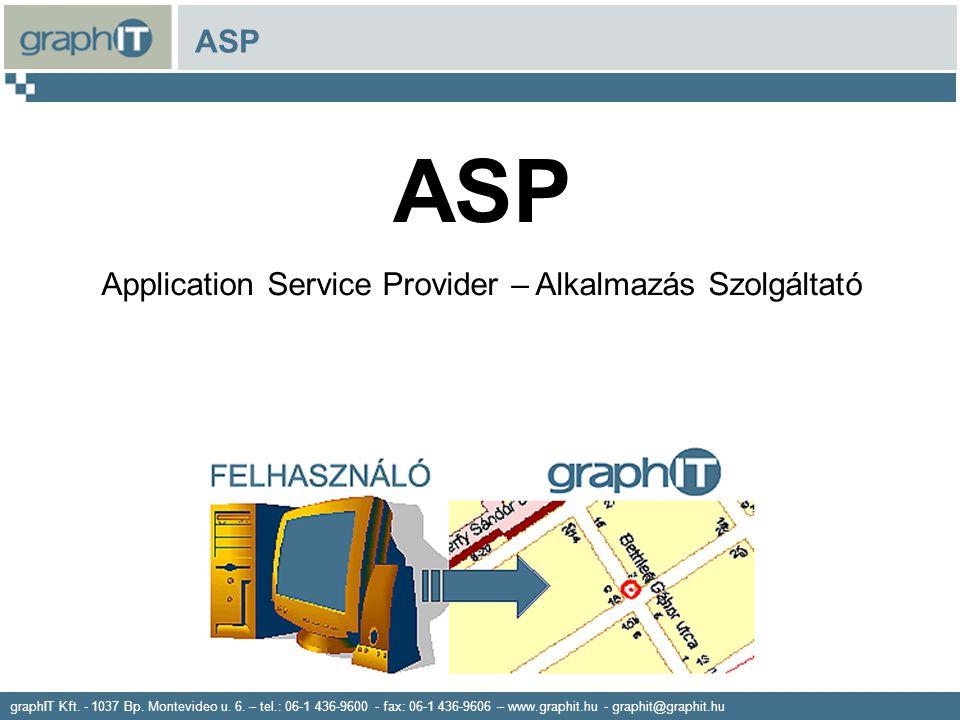 Application Service Provider – Alkalmazás Szolgáltató
