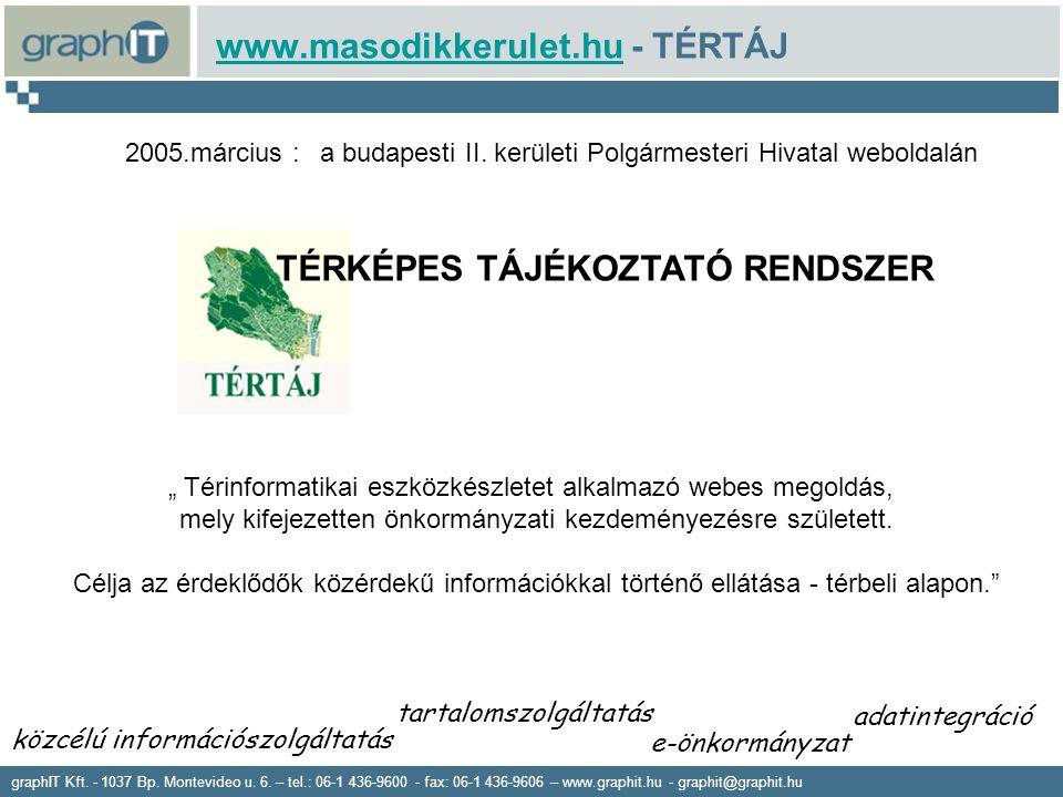 www.masodikkerulet.hu - TÉRTÁJ