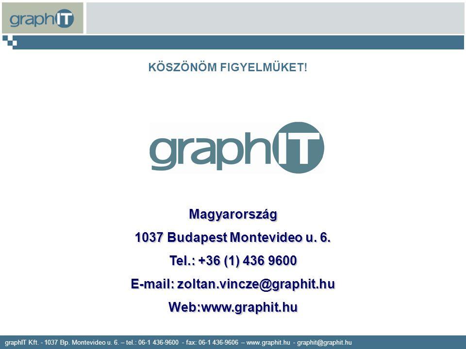 E-mail: zoltan.vincze@graphit.hu