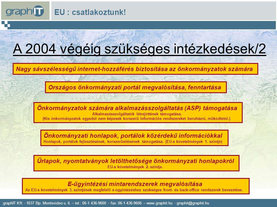 A 2004 végéig szükséges intézkedések/2