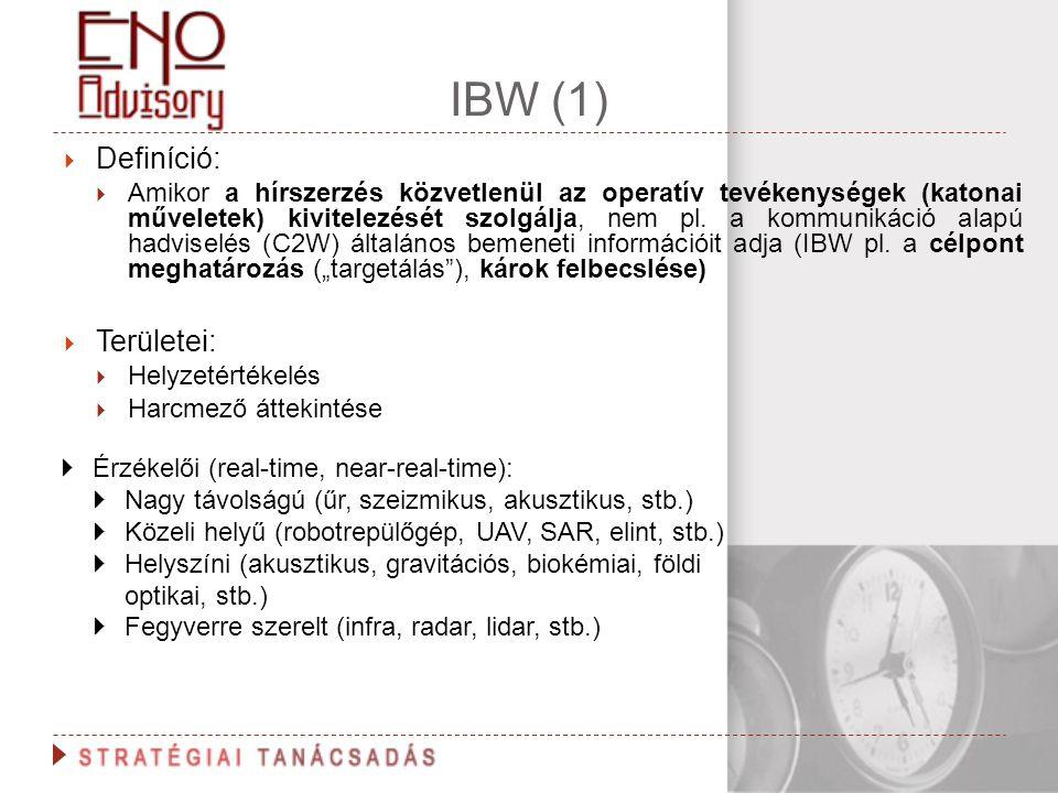 IBW (1) Definíció: Területei: