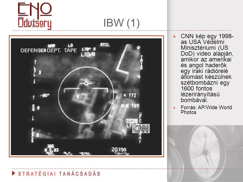 IBW (1)