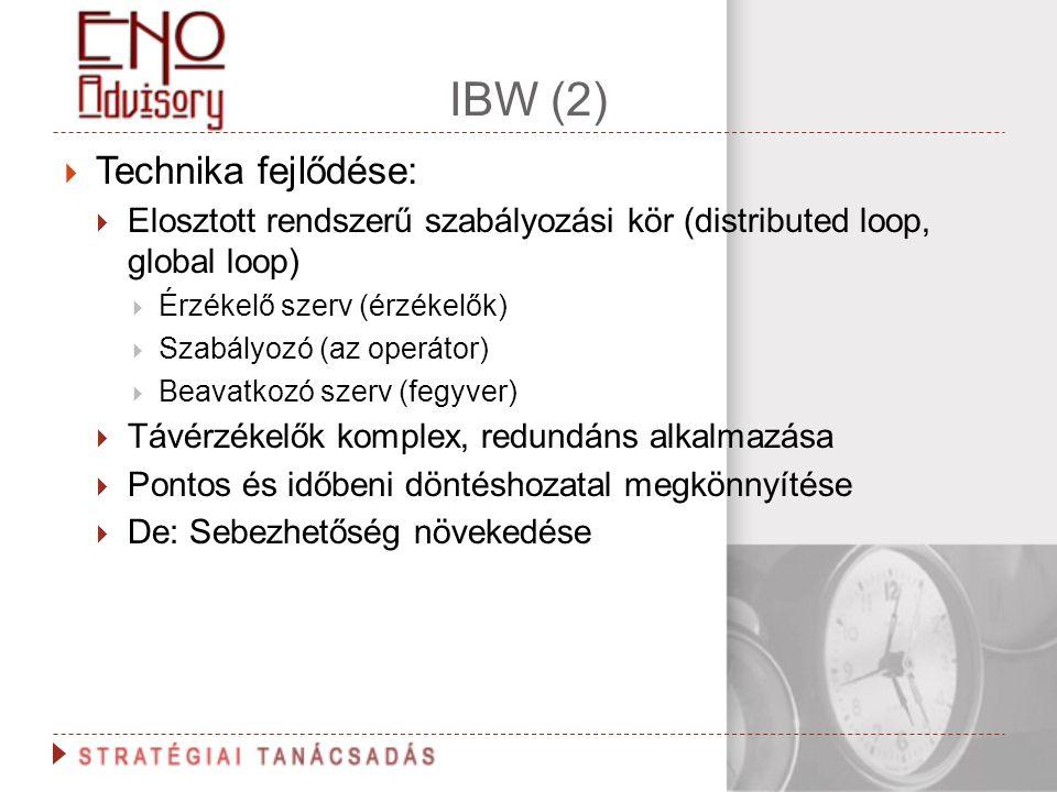 IBW (2) Technika fejlődése: