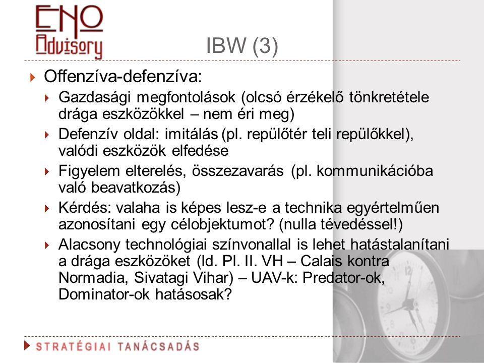 IBW (3) Offenzíva-defenzíva: