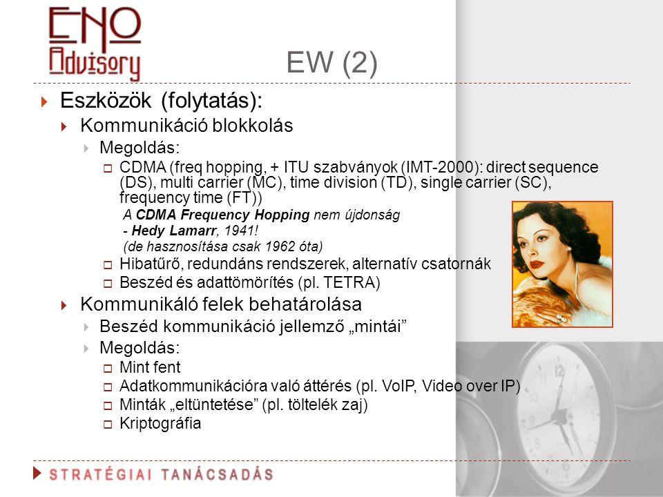EW (2) Eszközök (folytatás): Kommunikáció blokkolás