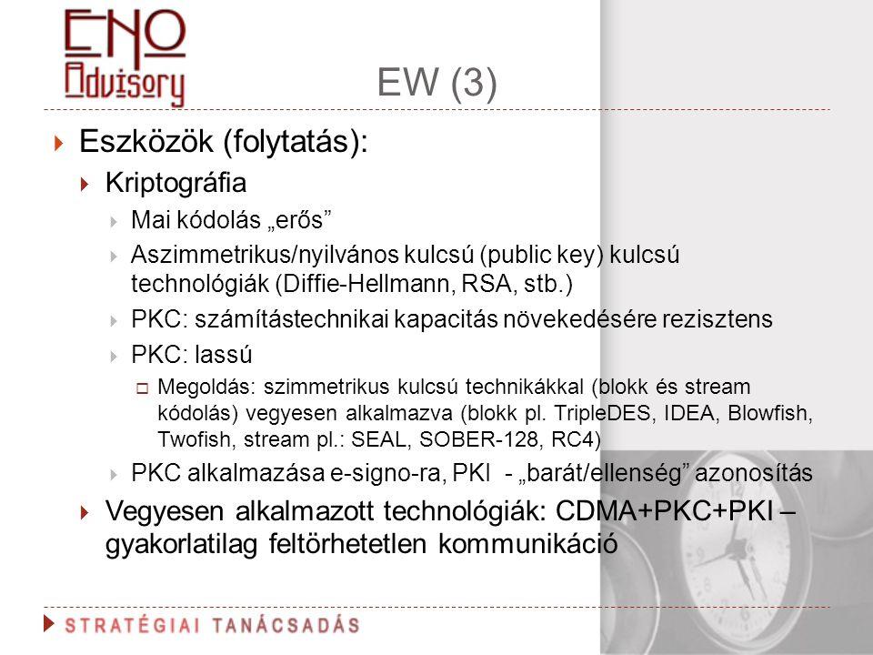EW (3) Eszközök (folytatás): Kriptográfia