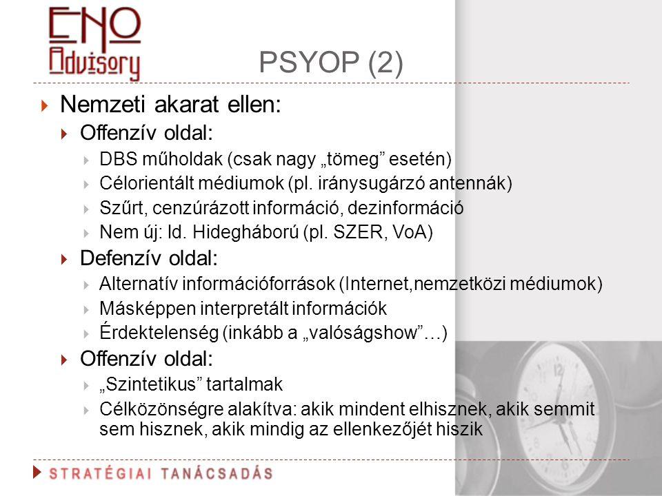 PSYOP (2) Nemzeti akarat ellen: Offenzív oldal: Defenzív oldal: