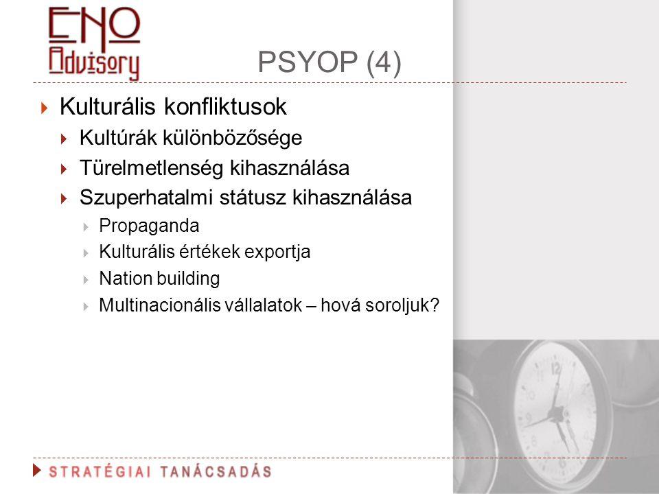 PSYOP (4) Kulturális konfliktusok Kultúrák különbözősége
