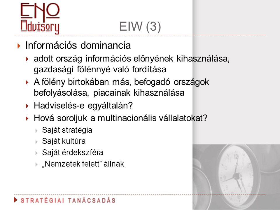 EIW (3) Információs dominancia