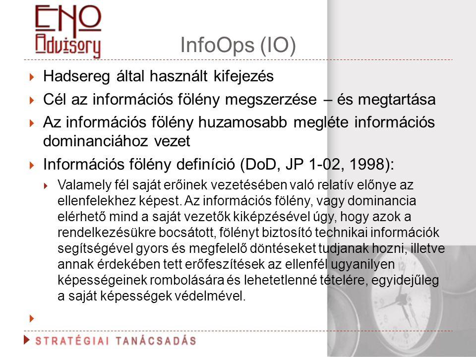 InfoOps (IO) Hadsereg által használt kifejezés