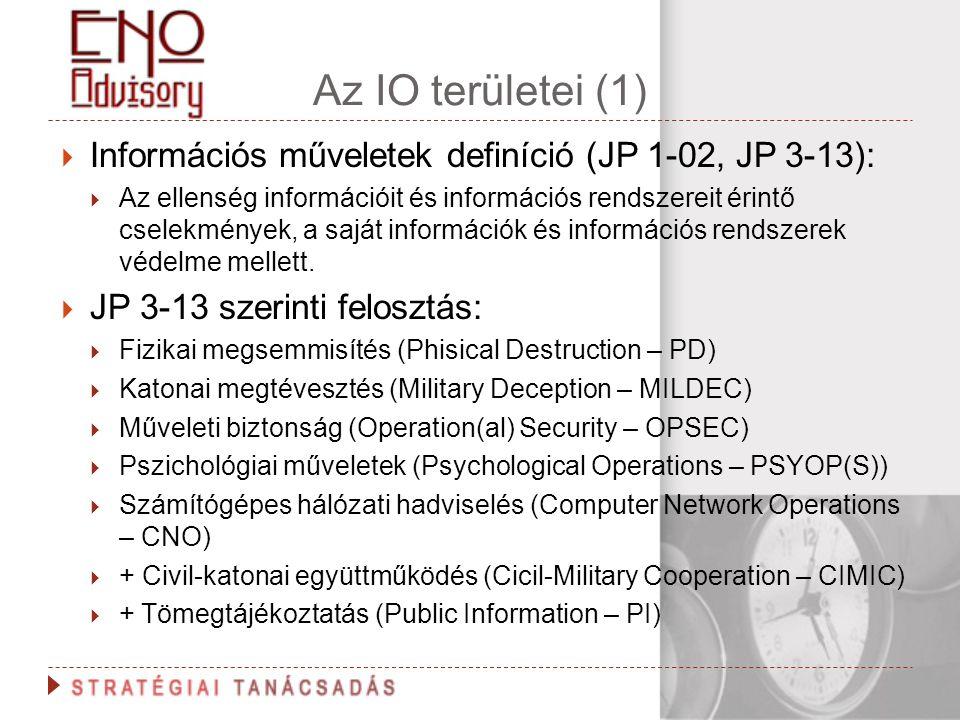 Az IO területei (1) Információs műveletek definíció (JP 1-02, JP 3-13):