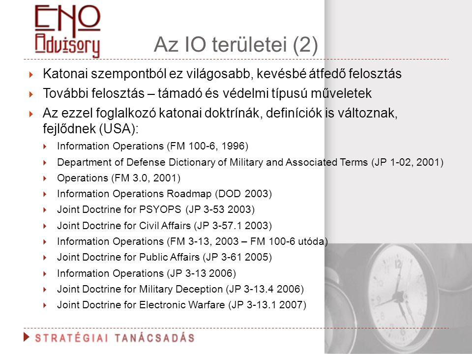 Az IO területei (2) Katonai szempontból ez világosabb, kevésbé átfedő felosztás. További felosztás – támadó és védelmi típusú műveletek.