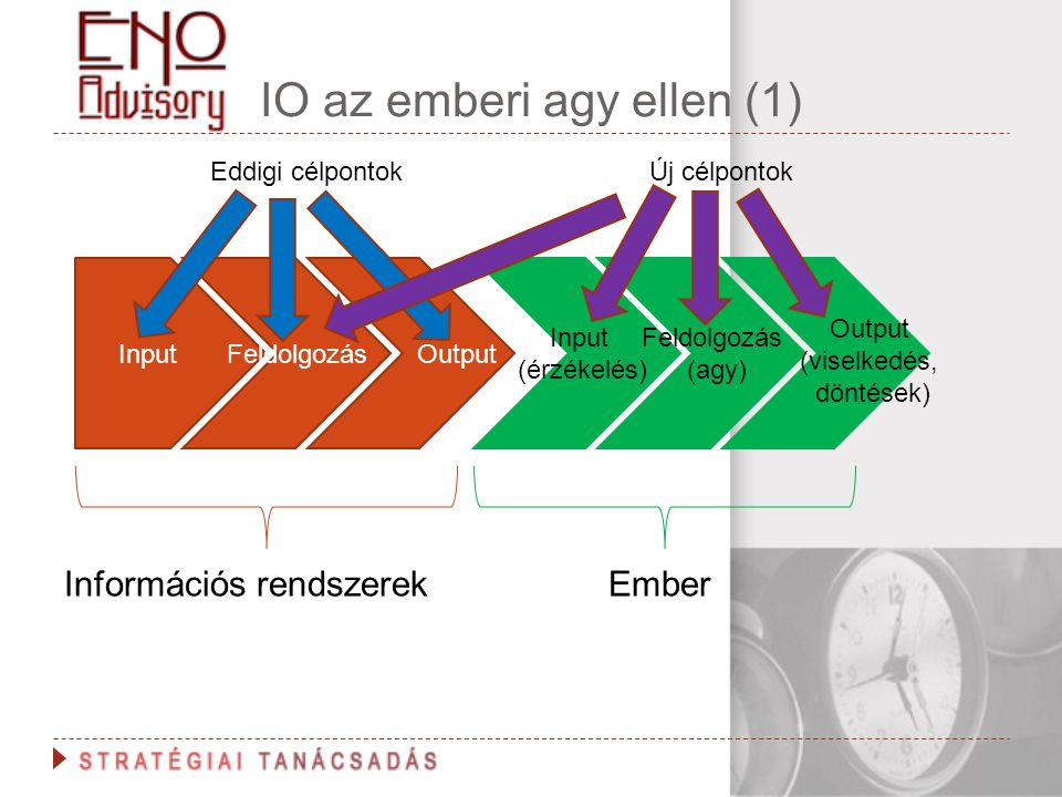IO az emberi agy ellen (1)