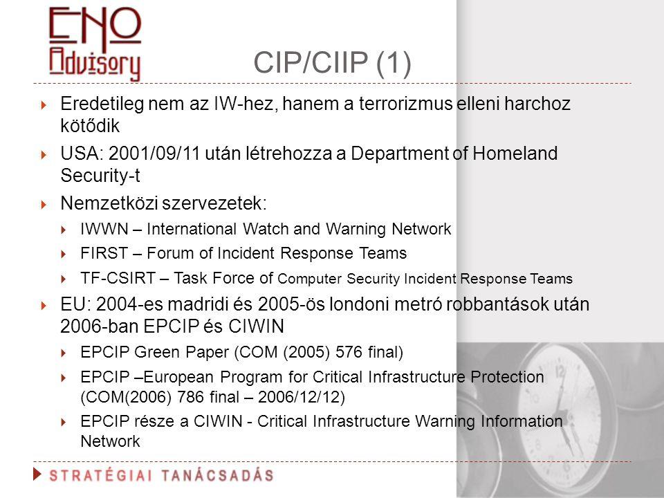 CIP/CIIP (1) Eredetileg nem az IW-hez, hanem a terrorizmus elleni harchoz kötődik.