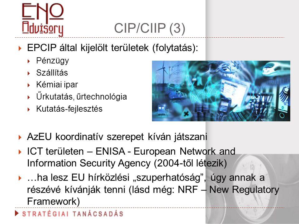 CIP/CIIP (3) EPCIP által kijelölt területek (folytatás):