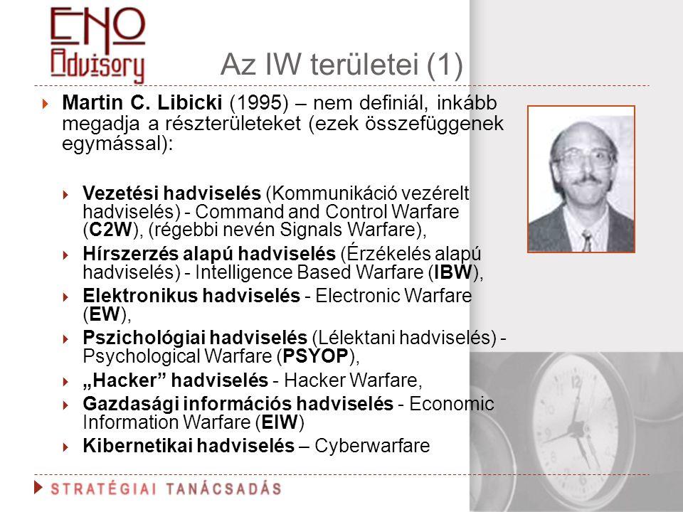 Az IW területei (1) Martin C. Libicki (1995) – nem definiál, inkább megadja a részterületeket (ezek összefüggenek egymással):