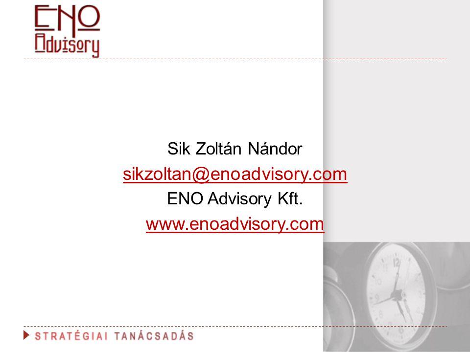 sikzoltan@enoadvisory.com www.enoadvisory.com Sik Zoltán Nándor
