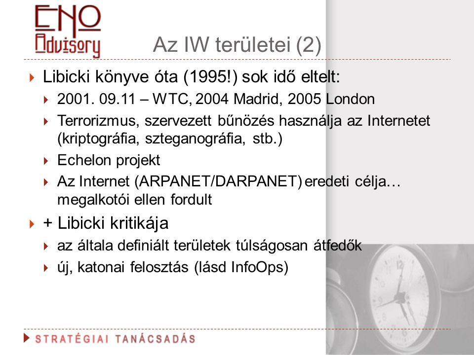 Az IW területei (2) Libicki könyve óta (1995!) sok idő eltelt: